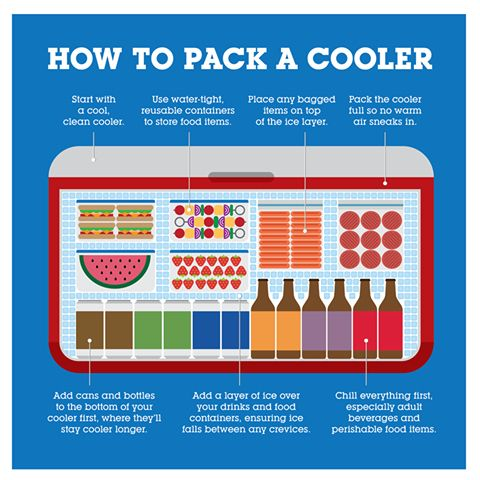Pack a cooler like a boss